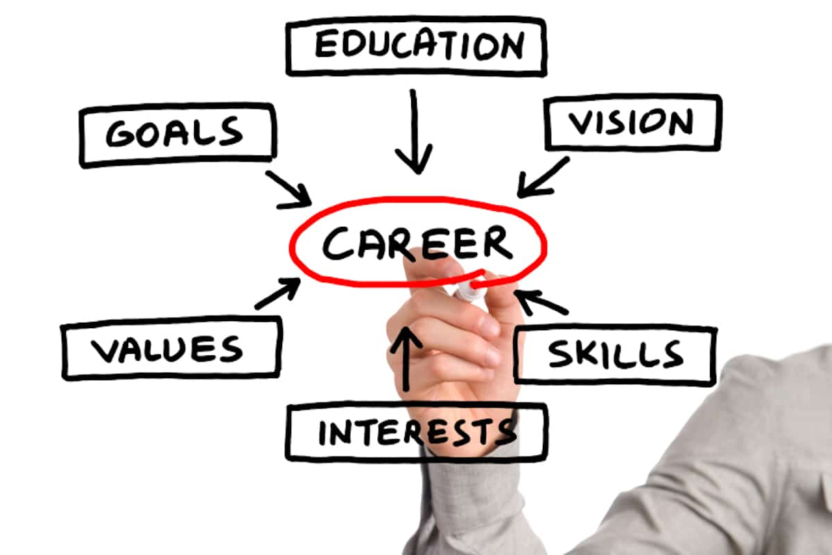When Should You Make a Lateral Career Move?
